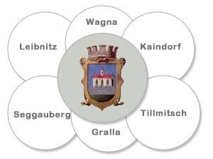 Gemeindezusammenlegung in der Südsteiermark